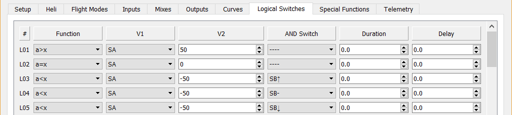 Taranis logical switches for flight mode physical switch combinations.